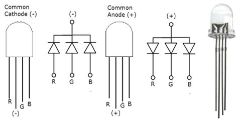 led anode cathode diagram using common cathode and common anode rgb led with arduino arduino project hub