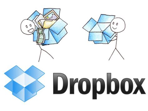 dropbox x files you can now add comments to dropbox files