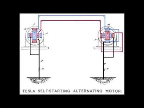 Tesla Free Energy Theory How To Build Nikola Tesla Free Energy Alternating Dynamo