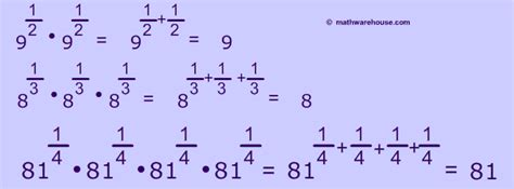 Exponential Pattern Exles | exponential fractions 48 images fractional exponents