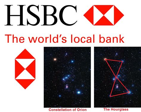 hsbc symbol hsbc worlds local bank and orion truth control