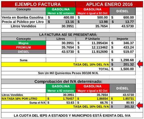 Ley Del Ieps 2016 Onleynsolutionscom | precios m 225 ximos ieps y facturaci 243 n de gasolinas y di 233 sel