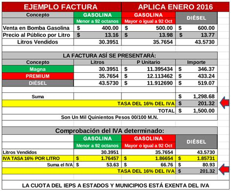 Tasa De Ieps 2016 | tabla ieps gasolina 2016 evita multas desglose del ieps