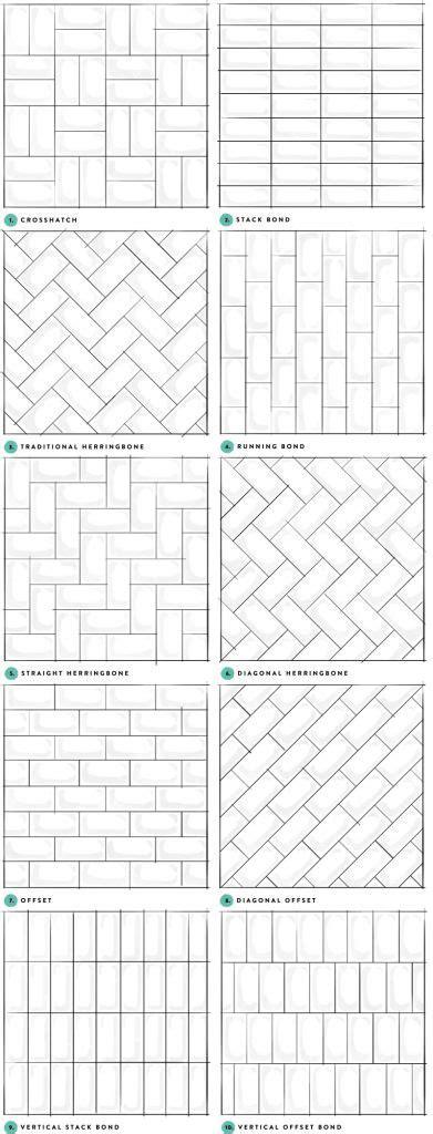 Pattern Potential: Subway Backsplash Tile (Centsational
