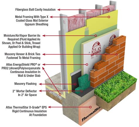 wall insulation services 4 weather insulation roofing