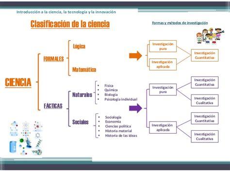 preguntas facticas ciencia tecnolog 237 a e innovaci 243 n