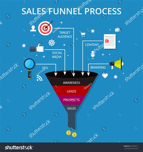 lead funnel template image collections templates design