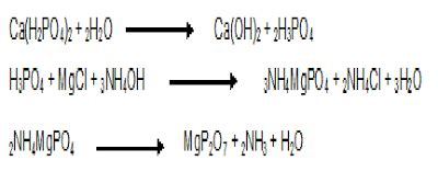 Pupuk Kalsium Larut Air kimia terpadu kadar p2o5 yang larut dalam pupuk npk