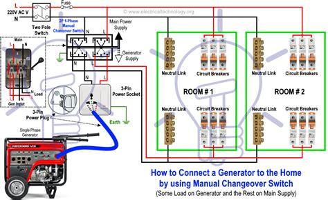 ats panel for generator wiring diagram pdf wiring diagrams