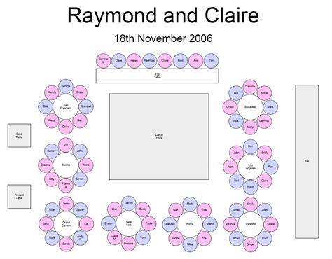 seating arrangement template cerendipity on the table planning for your