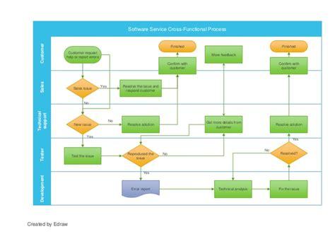 technical process flow diagram flow chart guide ppt