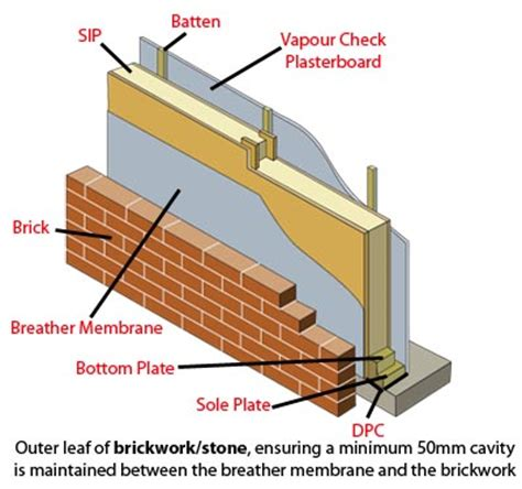 Sip Floor Plans by A Guide To Sips Homebuilding Amp Renovating