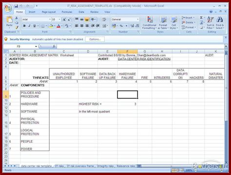 Analysis Risk Benefit Analysis Template Device Risk Management Plan Template