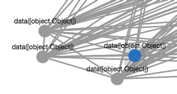 r rcyjs specifying node labels from adjacency matrix