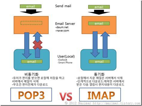 which is better pop or imap maximer 이메일 pop3 vs imap