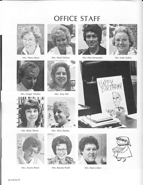 Office Yearbook Moon Valley High School Yearbook Page