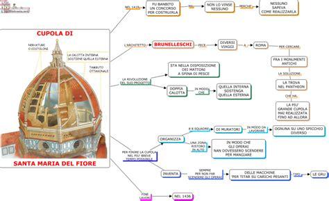 cappella santa fiore pin di areta dumitrescu su filippo brunelleschi