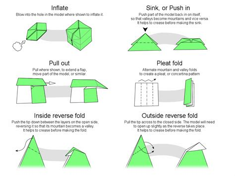 Origami Basics - basic folds and origami symbols pictures