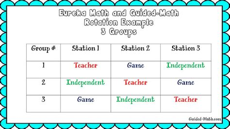 bright from the start lesson plan template guided math a overdue post