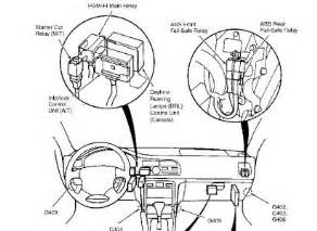1996 acura tl fuse box location get free image about