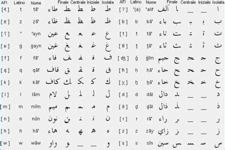 lettere in arabo alfabeto arabo ebook
