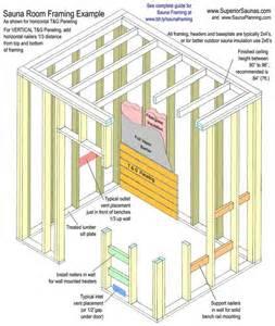 sauna plans free