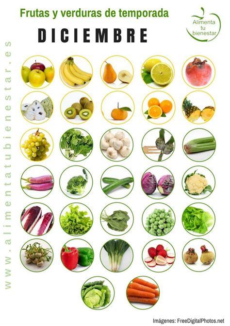 frutas y verduras frutas y verduras de temporada para cada mes a 241 o