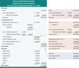 pics for gt multi step income statement periodic inventory
