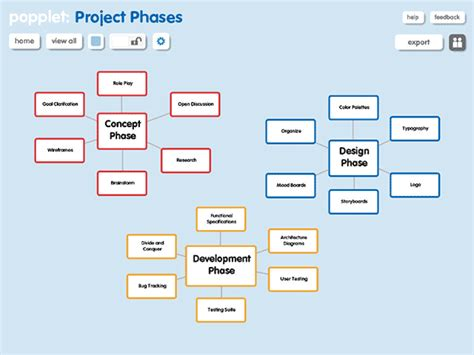 best mind mapping for mac best mind mapping software apps for iphone mac windows