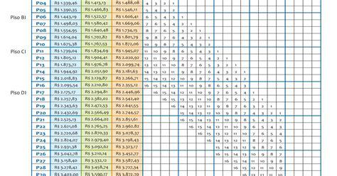 tabela salarial da pmpe 2016 pmpe 2016 aumento tabela da pmpe 2016 arquifes rede