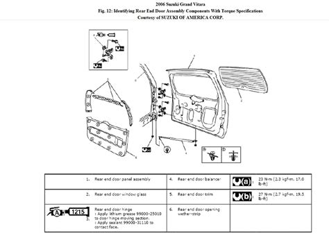 service manual how to remove door trimford 2003 suzuki vitara how do you remove the the
