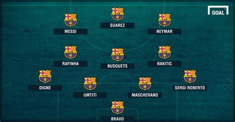 Barcelona Line Up   how man city and barca will line up for their chions