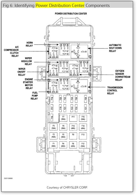 1995 jeep sport fuse box diagram 1995 wiring