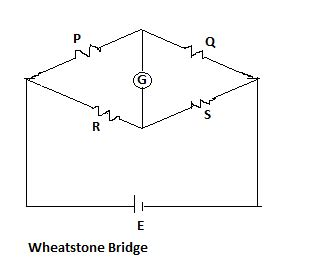 wheatstone bridge unknown resistor wheatstone bridge balanced equation