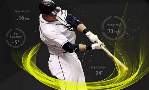 baseball swing analyzer smash pro baseball swing analyzer 187 fitness gizmos