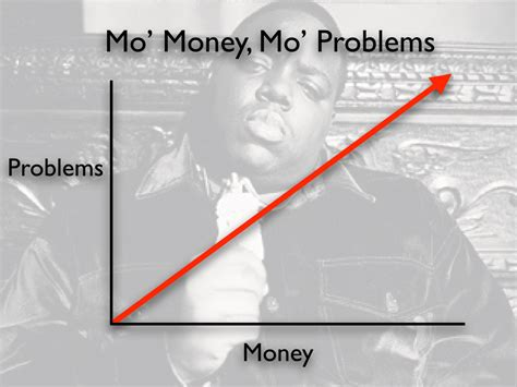 mo money mo problems download saas pricing model mo money mo problems