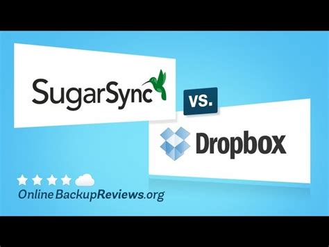 dropbox online only sugarsync vs dropbox why i made the change