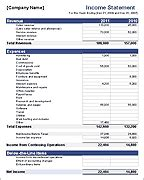 Financial Statements Templates For Excel by Financial Statements Free Financial Statement Templates
