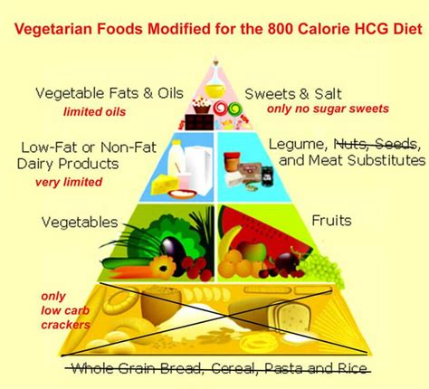 Cambridge diet weight loss dubai picture 1