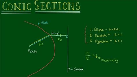 khan academy conic sections conic sections focus directrix and eccentricity youtube