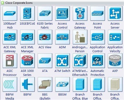 visio cisco network icons 11 cisco icon 3d images cisco visio network diagram