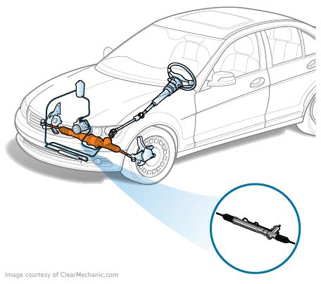 rack and pinion replacement cost repairpal estimate