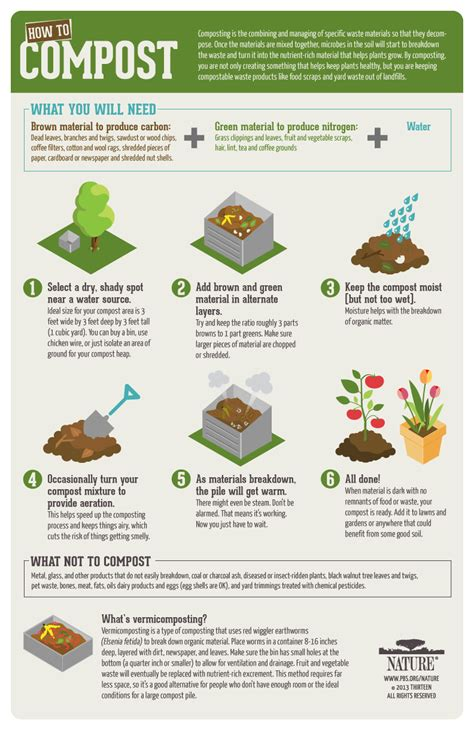 how to start a compost bin in your backyard hahs environment committee may 2013
