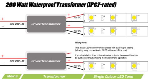 12v 24v 200 watt ip67 transformer for instyle led