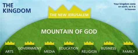 the kingdom of god molders