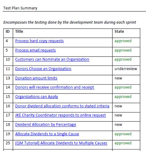 end to end testing template metadata rational 174 publishing engine actual