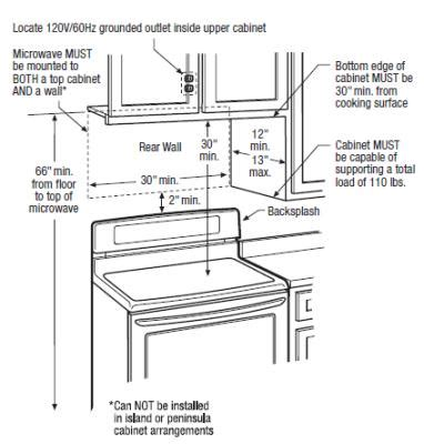 the range microwave height microwave height above stove axiomseducation
