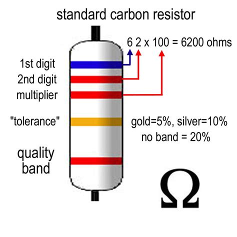 how to read resistors with 5 bands color code 1k ohm resistor 5 band color wiring diagram and circuit schematic