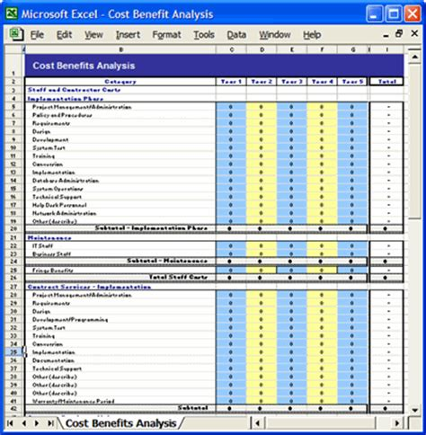 cost analysis excel template cost benefit analysis template