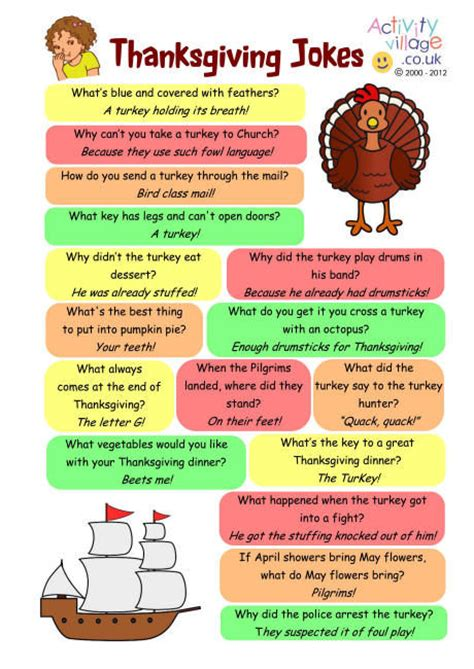 Printable Turkey Jokes | thanksgiving jokes pictures photos and images for